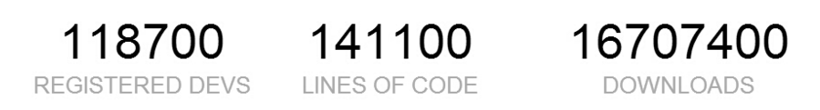 數字滾動組件展示效果.png