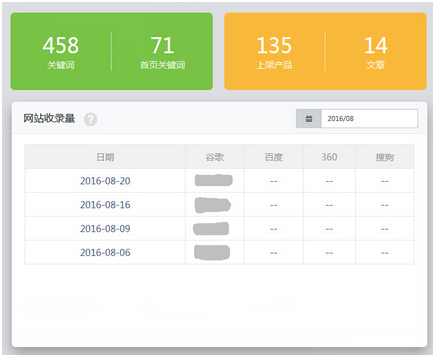 網站收錄量統計數據展示